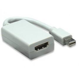 Manhattan Mini-DisplayPort/HDMI, White