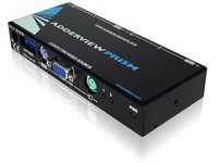 Adder Adderview Prism 2 port