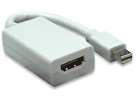 Manhattan Mini-DisplayPort/HDMI, White