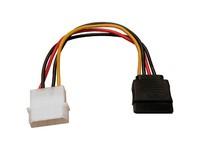 Icidu S-ATA Power Cable 0.25m SATA