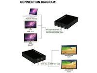 MicroConnect Mini Displayport to 2x HDMI