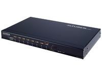 Aten Remote Power Management