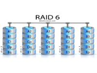 Ernitec RAID 6 settings, for Build ER
