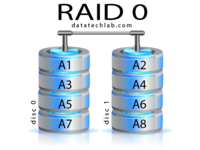 Ernitec RAID 0 SETTINGS