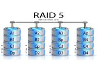 Ernitec RAID 5 settings
