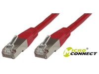 MicroConnect F/UTP CAT6 0.15m Red LSZH