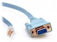 Cisco 1200 PLATFORM CONSOLE