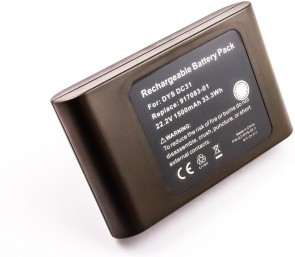 MicroBattery Battery for Dyson DC31